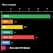 blend-analysis