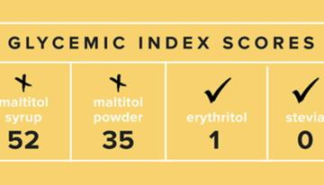 Гликемиски индекс